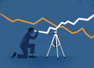 What id B2B predictive marketing analysis