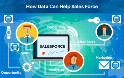 How Data Can Help Sales Force