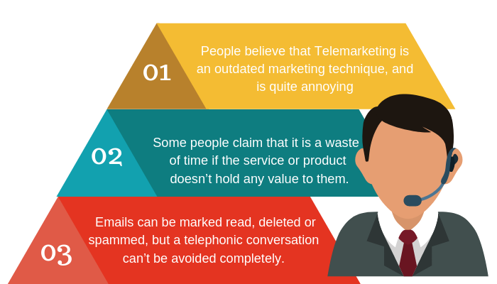 disadvantages of telemarketing