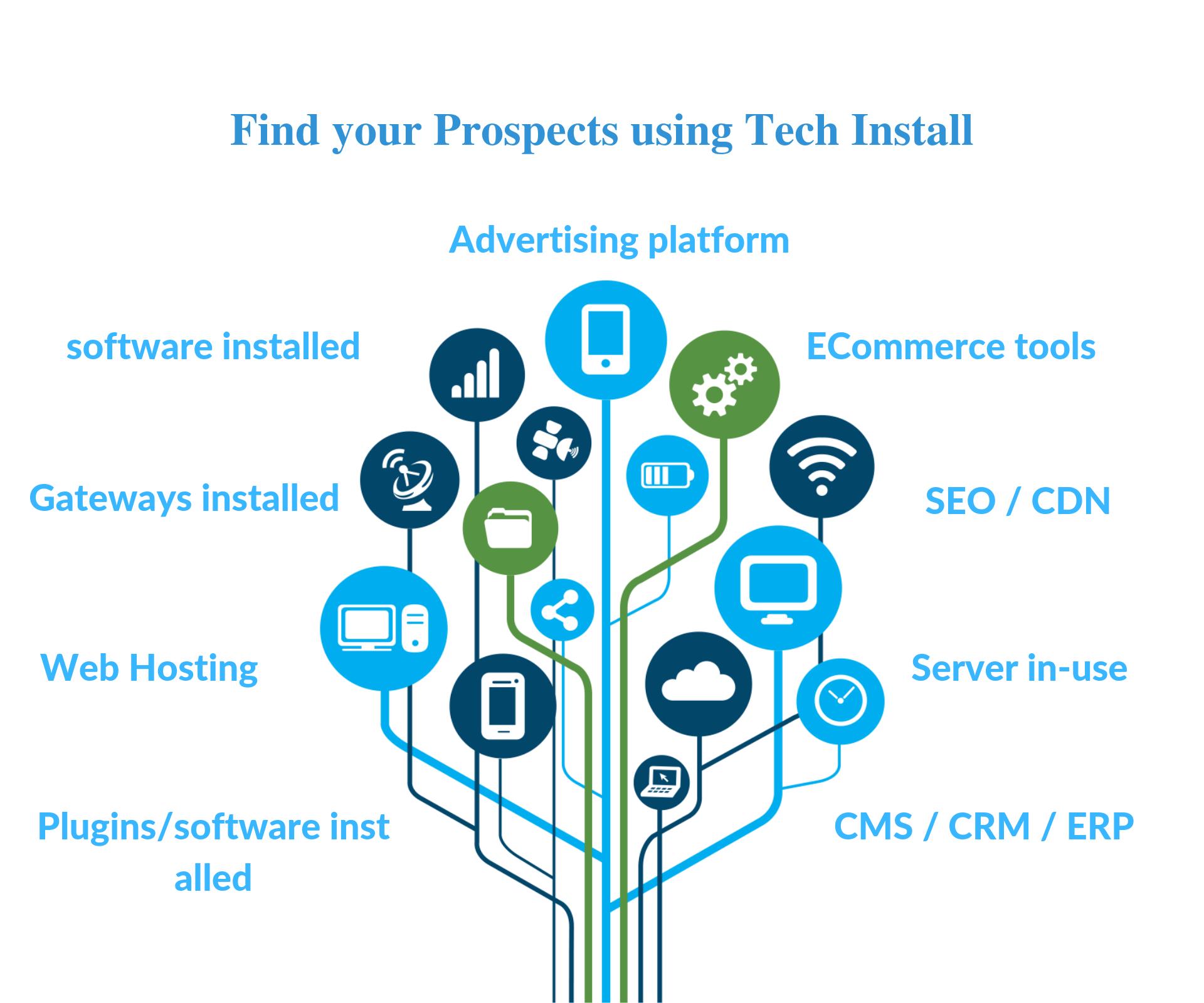 tech-install-data
