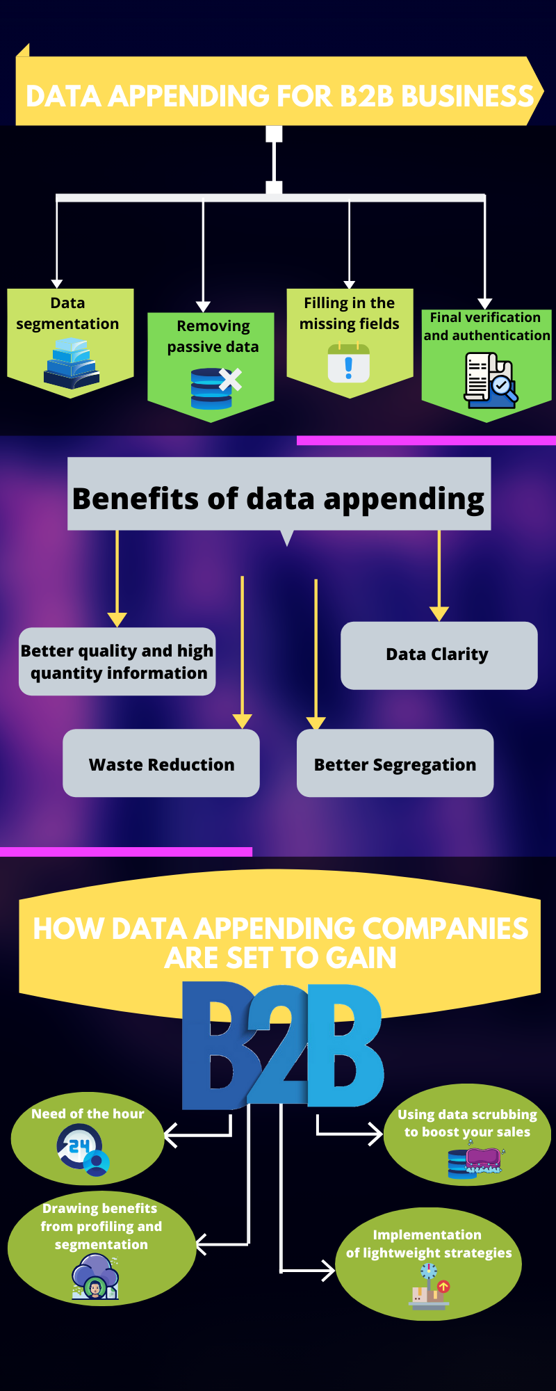 data  appending companies set to gain profit from covid-19