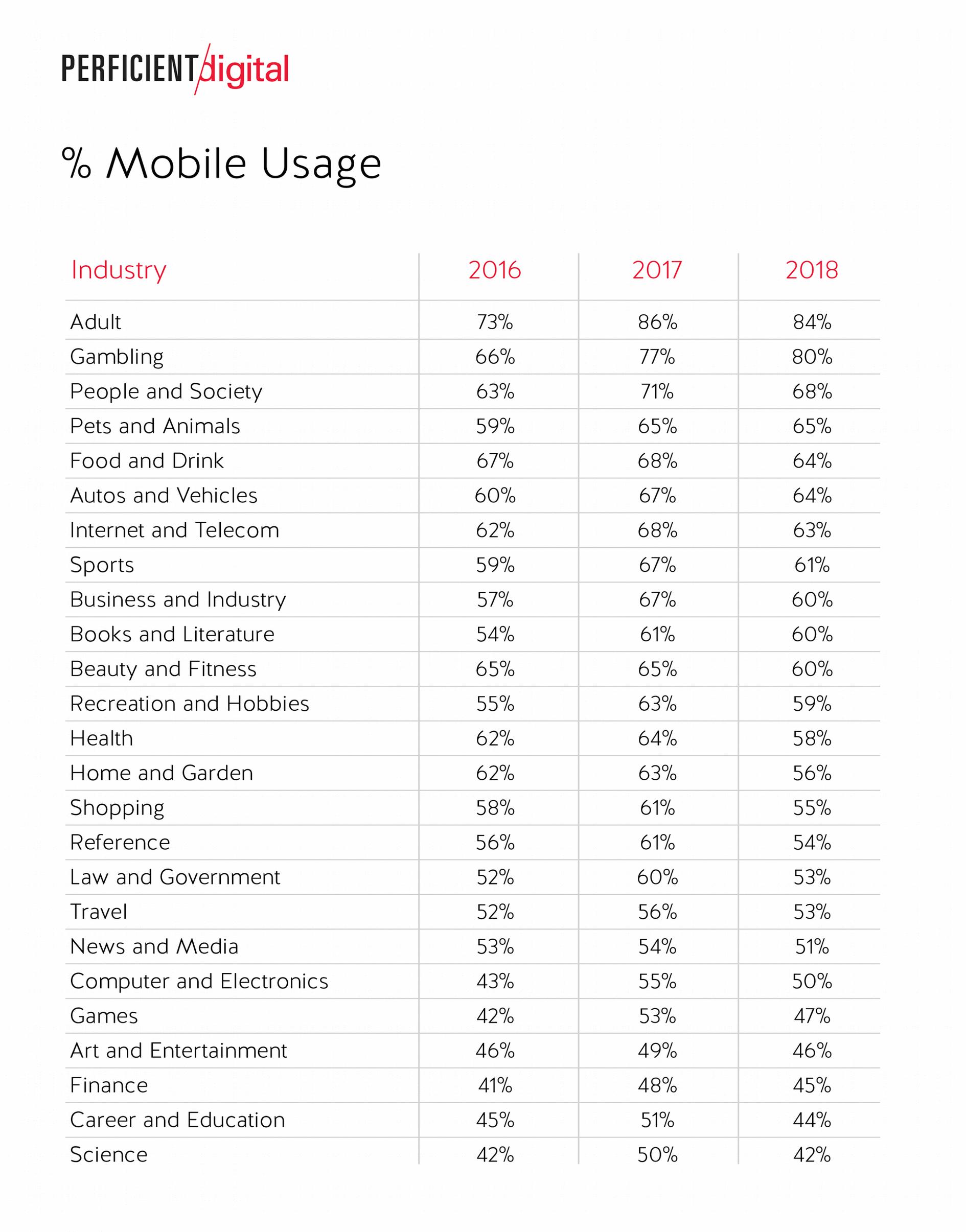 mobile optimizationreport