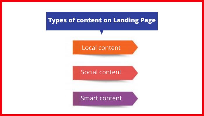 landing page types