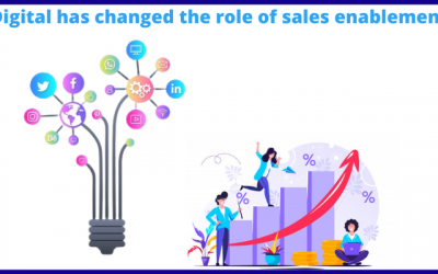 Digital has changed the role of sales enablement