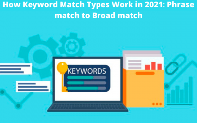 How Keyword Match Types Work in 2021: Phrase match to Broad match